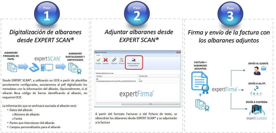 Incorporación de albaranes de clientes firmados y escaneados desde expert SCAN