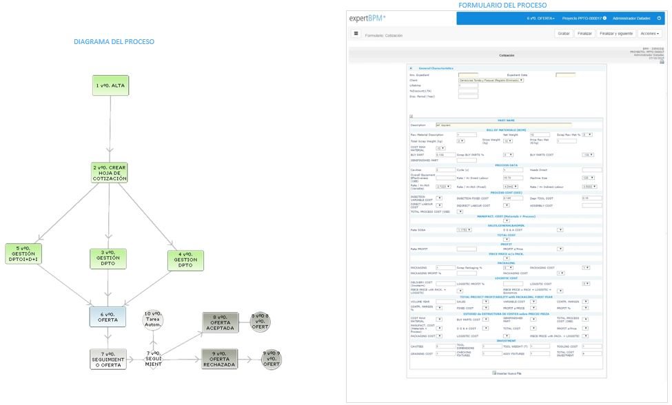 Bpm workflow aprobacion ofertas ccuart Images