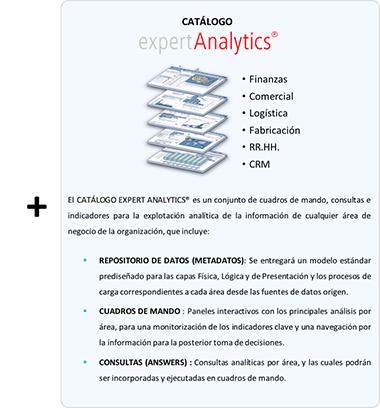 Expert Analytics