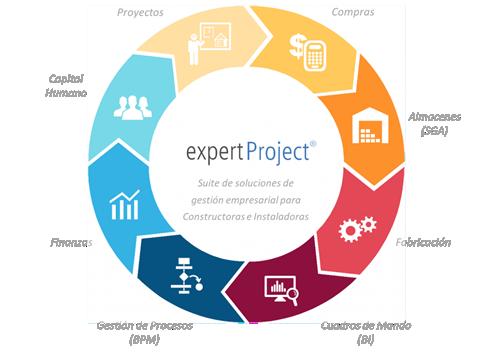 ERP cloud para Constructoras, promotoras, instaladoras
