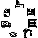 ERP Cloud para los sectores: distribucion, gran consumo, fabricacion, fabricantes, instaladores, instalacion, construccion, promotoras, residuos, reciclaje, mobiliario, mueble, colegios profesionales