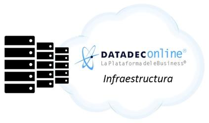 infraestructuras cloud