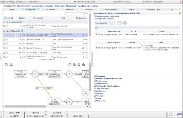 modelador procesos