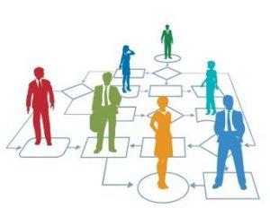 La gestin por procesos aplicada a empresas de servicios flujo de trabajo procesos ccuart Images