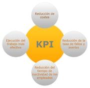 avantages de l'utilisation des kpis