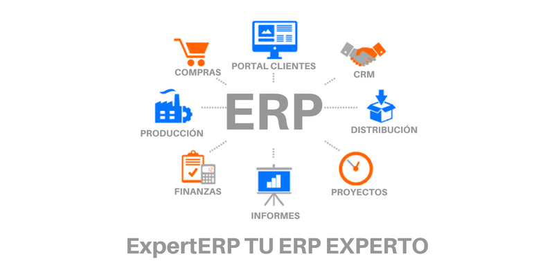 EXPERT ERP, TU ERP EXPERTO (PARTE 1)