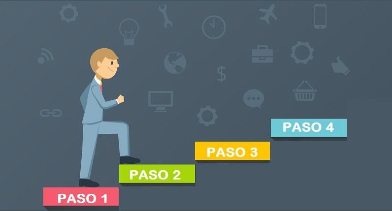 UNA METODOLOGÍA DE TRABAJO EFICAZ REDUCE COSTES DE PERSONAL