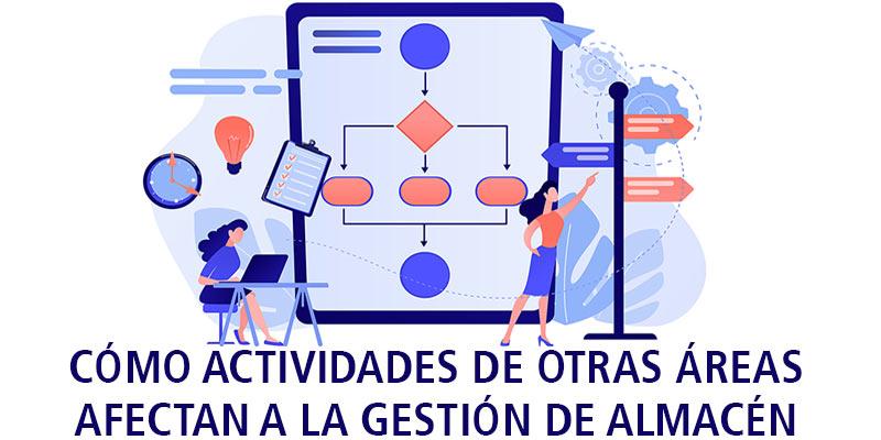 CÓMO ACTIVIDADES DE OTRAS ÁREAS AFECTAN A LA GESTIÓN DE ALMACÉN