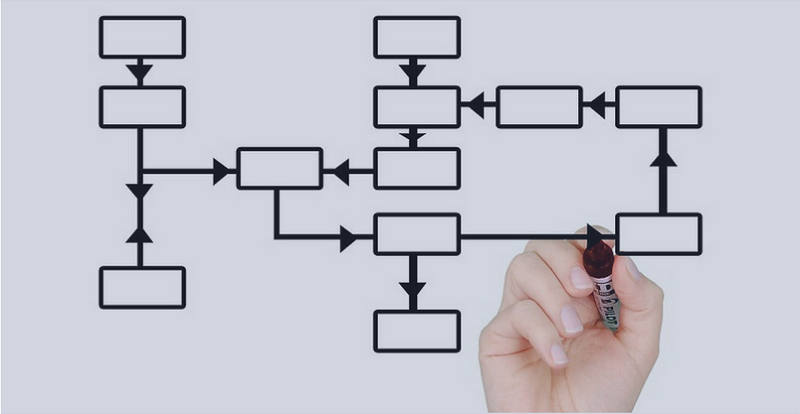 Mejora de procesos: ahorrar implantando la Facturación Electrónica